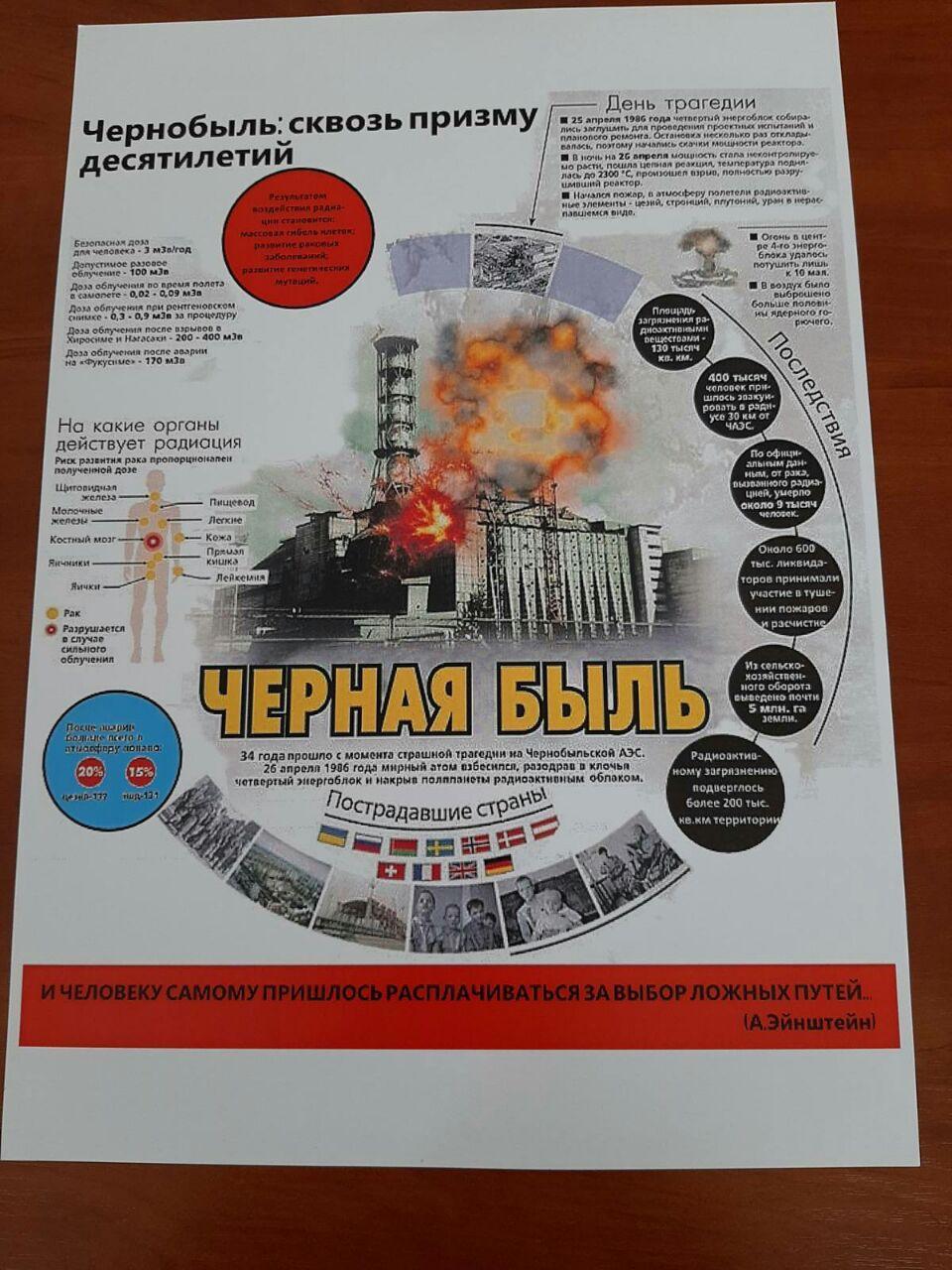 Чернобыль – наша боль и память!